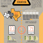 TX-Traffic-ASCE-gotv14-infographic-2014